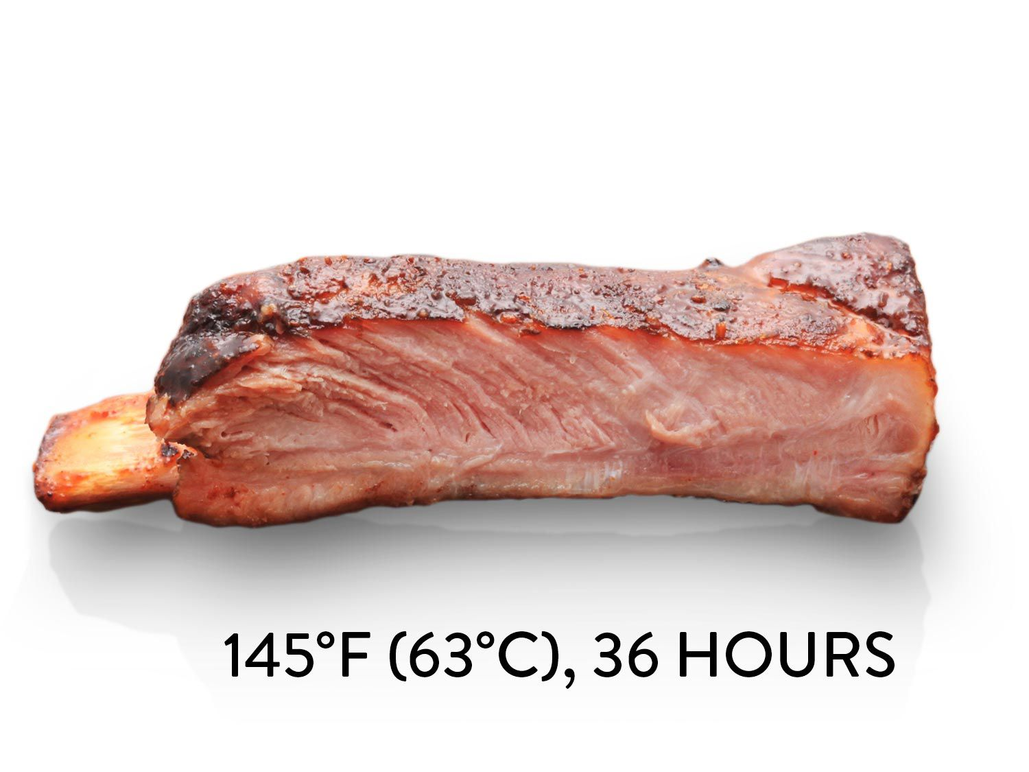 Photo of a pork rib cooked sous vide at 145°F for 36 hours