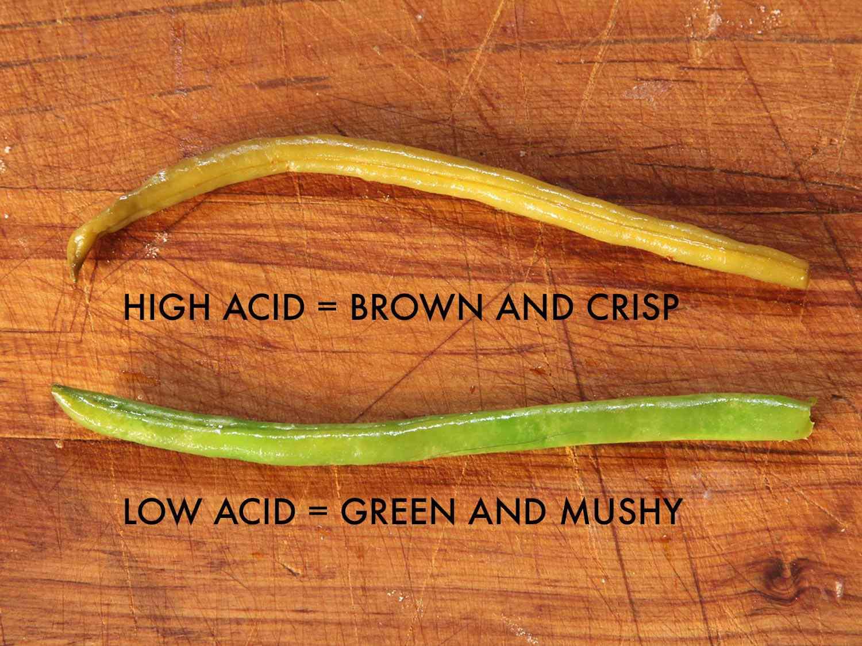 20141109-braised-green-beans-recipe-food-lab-thanksgiving-07.jpg