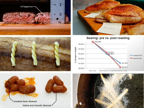 20101008-food-myths-primary.jpg