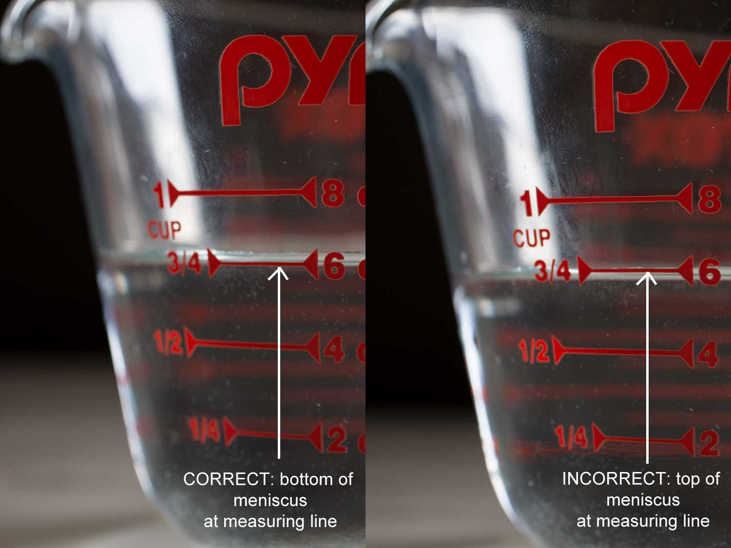 Graphic indicating how to measure in a liquid measuring cup.