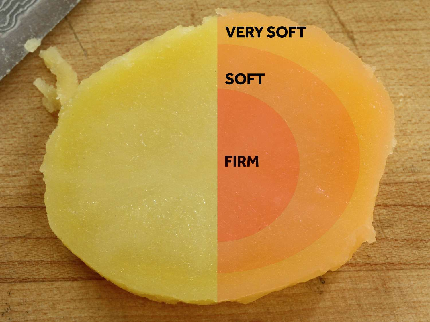 Levels of doneness for cooking potato