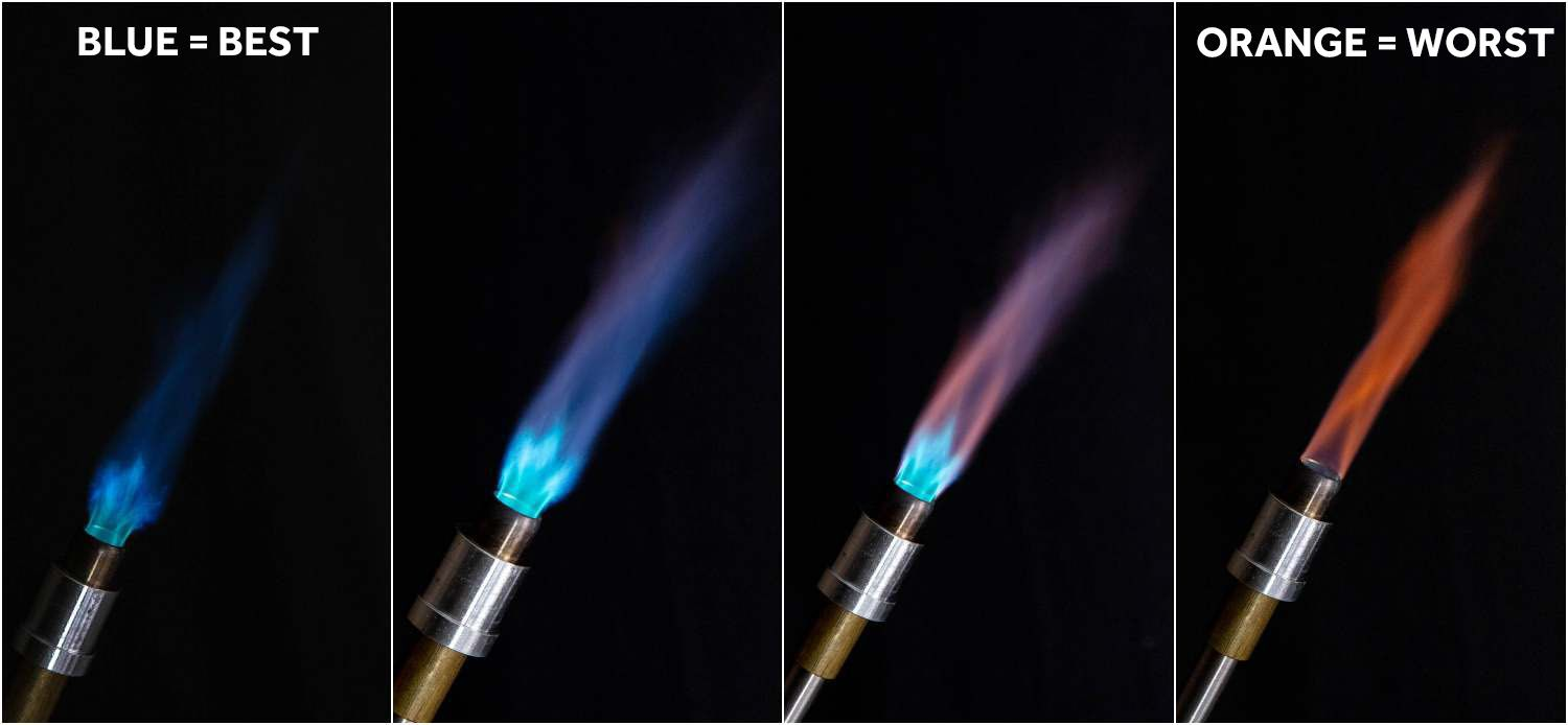 Range of blowtorch flames, from blue to orange.