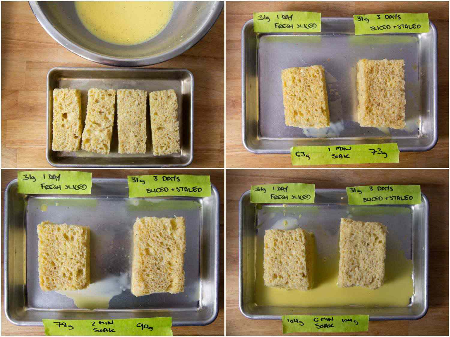 comparing different times for soaking the bread in custard