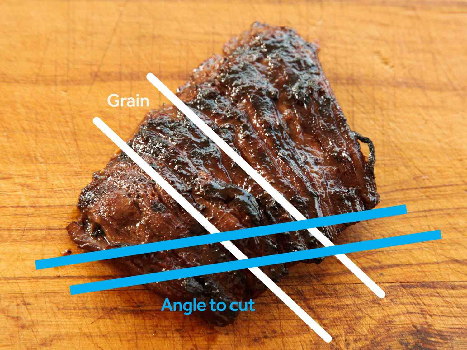 A piece of steak with lines indicating how the grain runs and the 45-degree angle at which to slice for maximum tenderness.