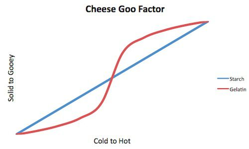 20110923-burger-lab-melty-cheese.jpg