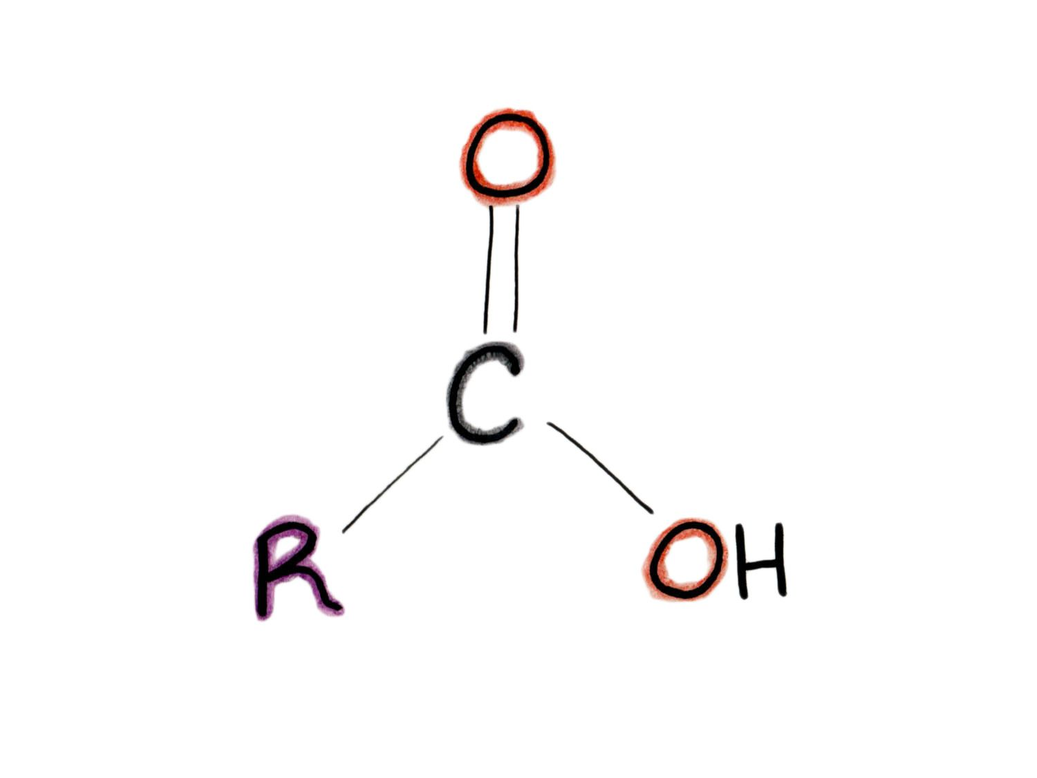 20140714-cream-science-what-happens-when-you-whip-it-claire-lower-carboxylic-acid.jpg