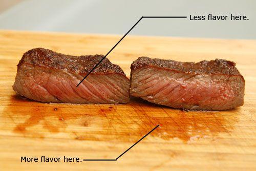 20091204-resting-steak-on-board.jpg