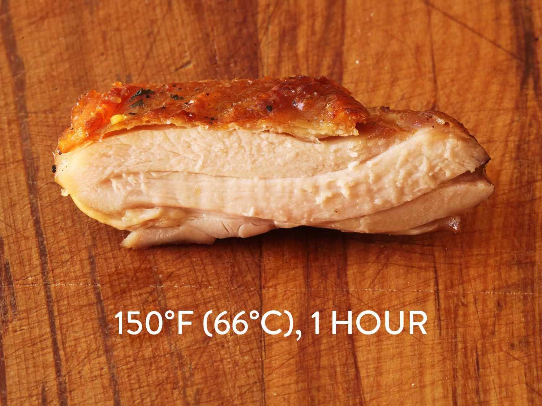 20150626-sous-vide-chicken-thigh-guide-26.jpg