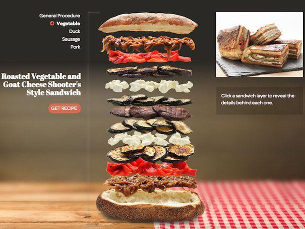 20140320-shooter-sandwich-thumbnail.jpg