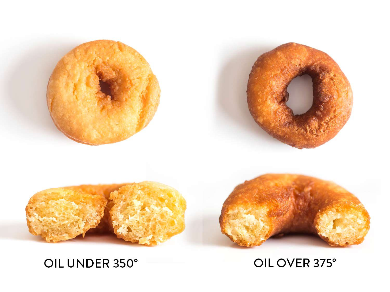 20160225-hostess-donuts-vicky-wasik-oil-temps1.jpg