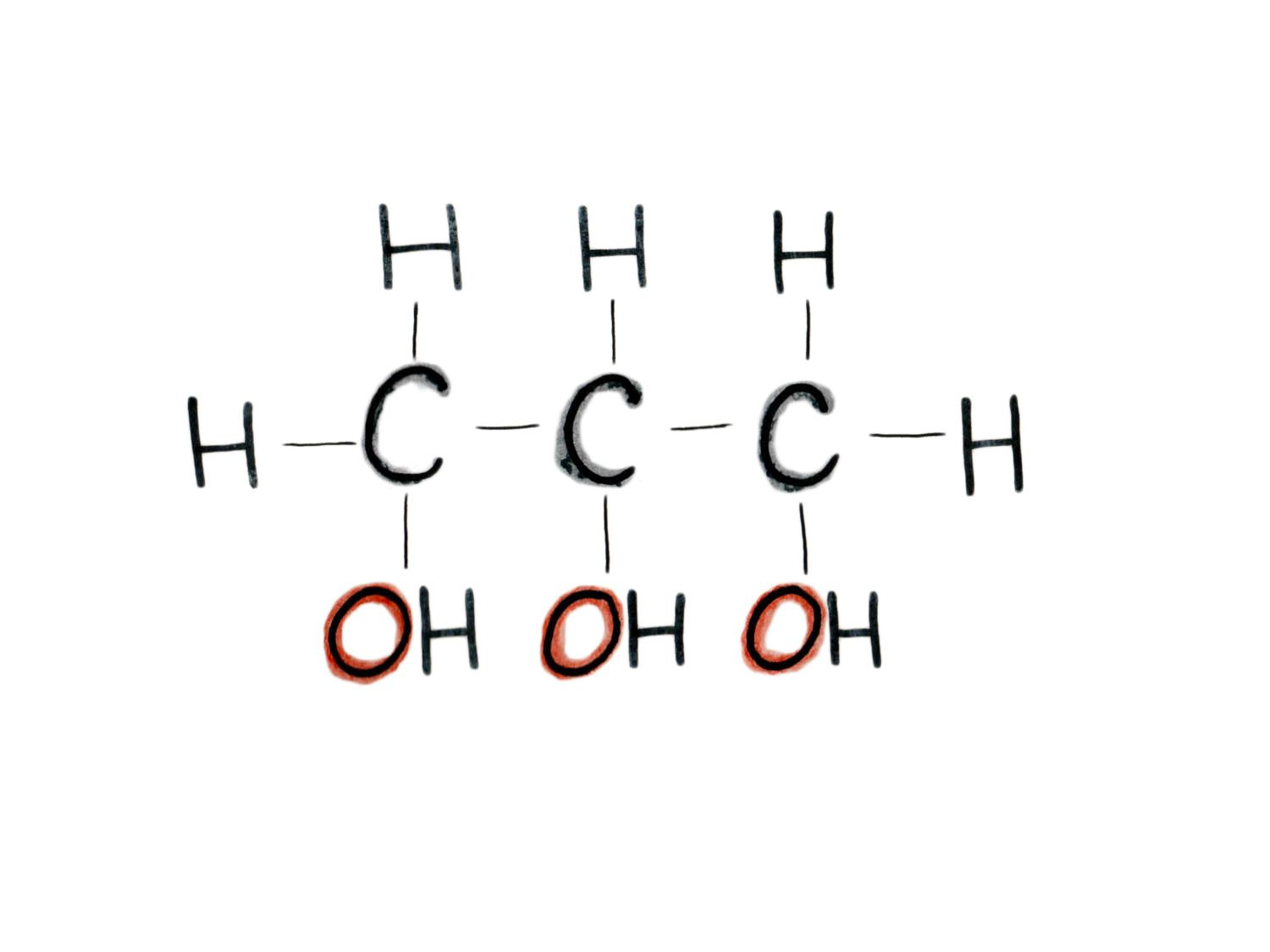 20140714-cream-science-what-happens-when-you-whip-it-claire-lower-glycerol.jpg