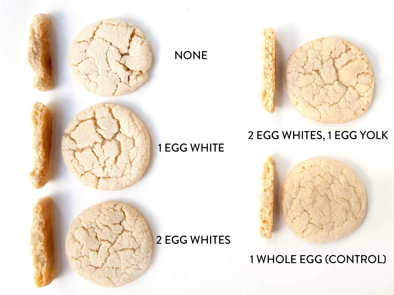 20151028-no-caption-cookie-faq-eggs-whites-sarah-jane-sanders-Edit.jpg