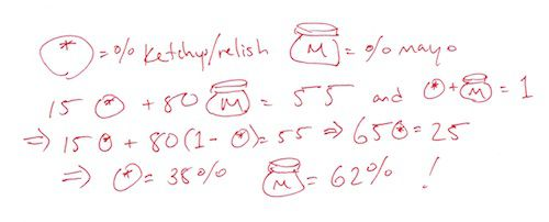 Algebraic equations written in red ink to figure out the ratio of ingredients in In-N-Out spread.