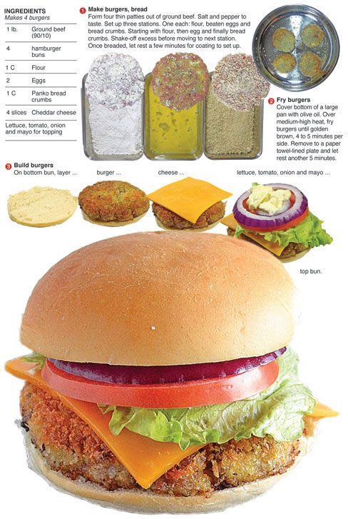 20120118-breaded-cheeseburger.jpg