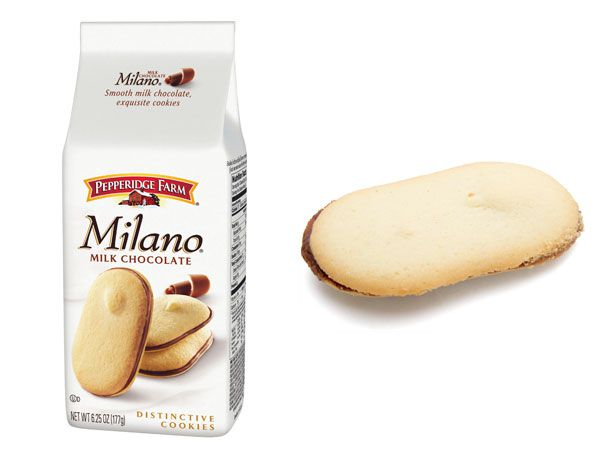 Milano Milk Chocolate