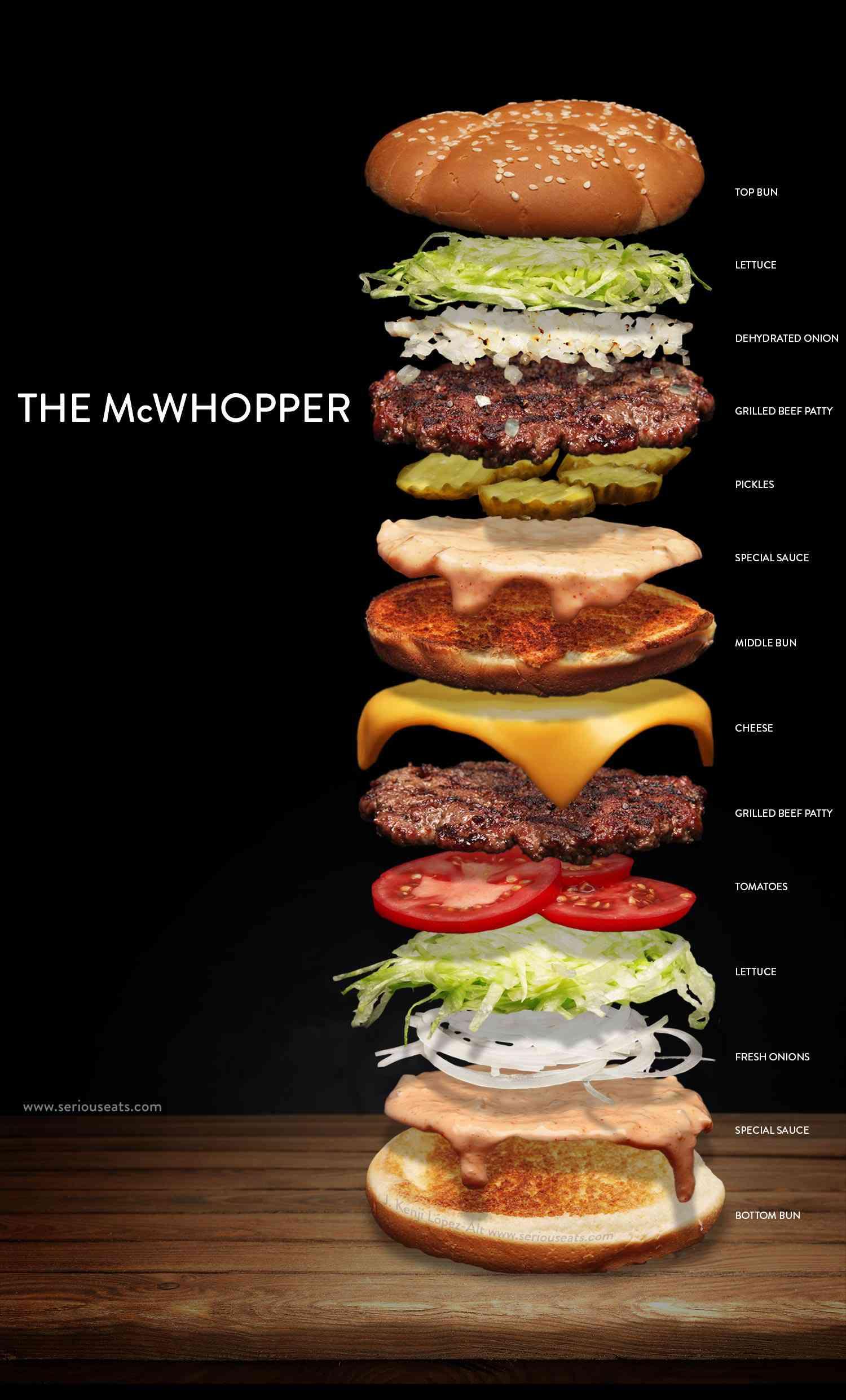 20150903-mcwhopper-kenji-exploded.jpg