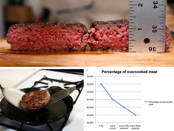 20100226-flipping-burger-composite.jpg